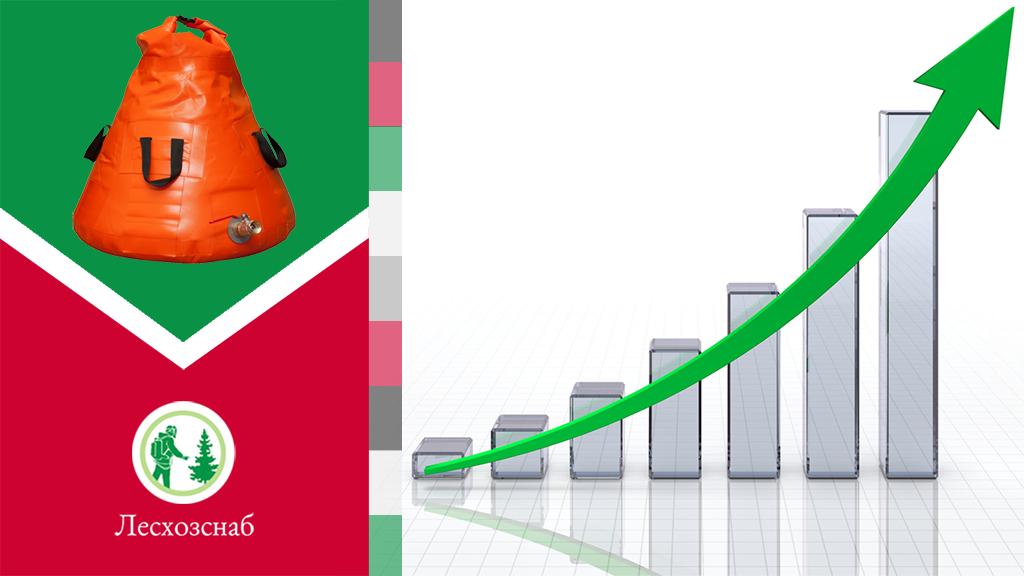 Изменение цен на пожарные резервуары для воды (РДВ)